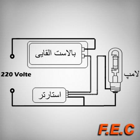 metal_halid_e40-250w-3